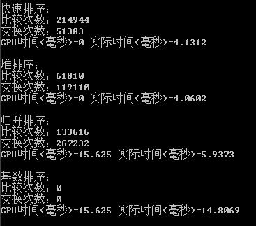 C#排序算法之基数排序