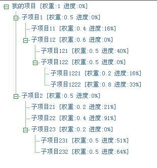 多级子项目(任务)计算项目进度的方法
